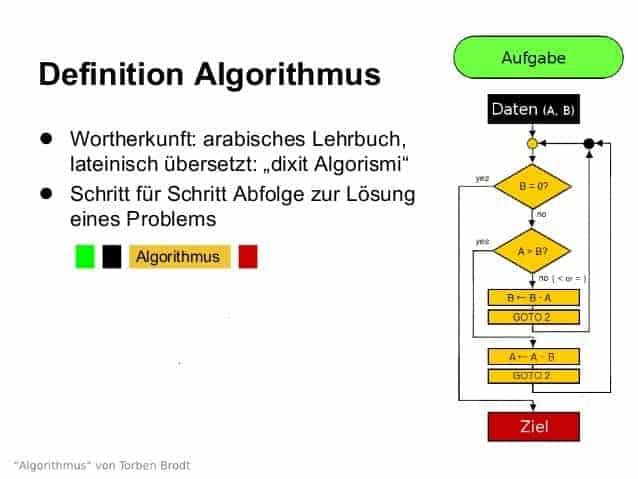"""Blackbox"" Robo-Advisor oder die Kapitalanlage per Algorithmus » RoboAdvisor-Portal.com - das Infoportal"