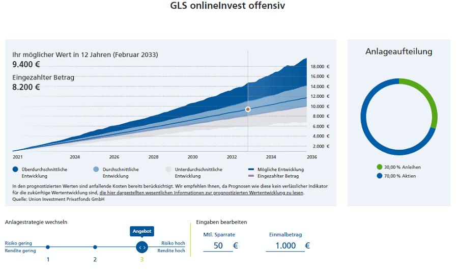 GLS OnlineInvest Anlagevorschlag