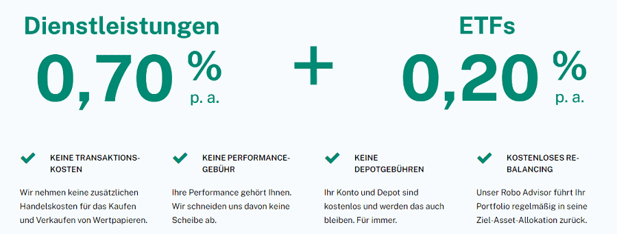 Gerd Kommer Capital - das Gebührenmodell des Robo-Advisors