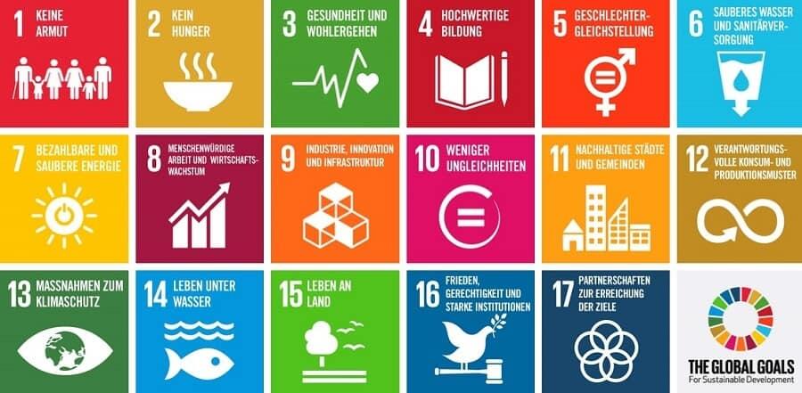 Impact Investing - 17 UN Nachhaltigkeitsziele