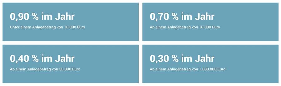 fintego Test - das Kosten und Gebührenmodell