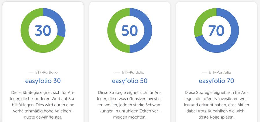 easyfolio Test - die 3 Anlageportfolios